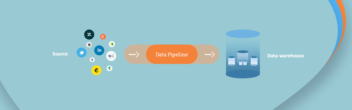 What is a data pipeline? 1