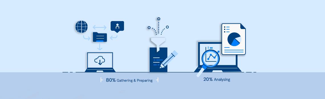 improving data analyst productivity