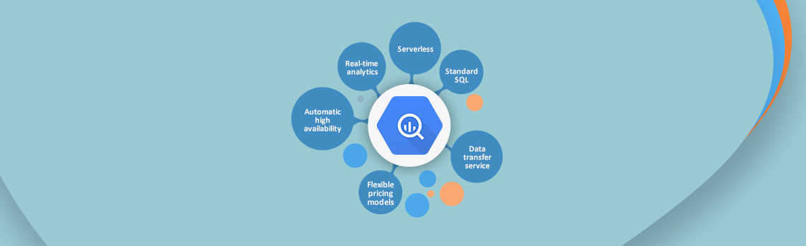 What is Google BigQuery 1