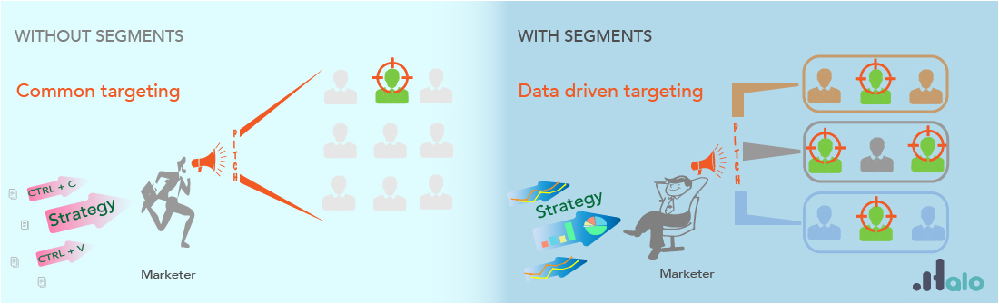 Customer Segments Can Cut Down Your Campaign Design Duration and Help Front Run The Market Trend 1