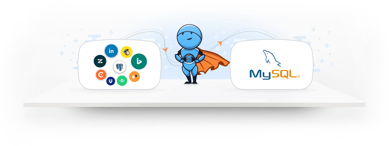 MySQL Data Analytics, Integration and Warehouse 1