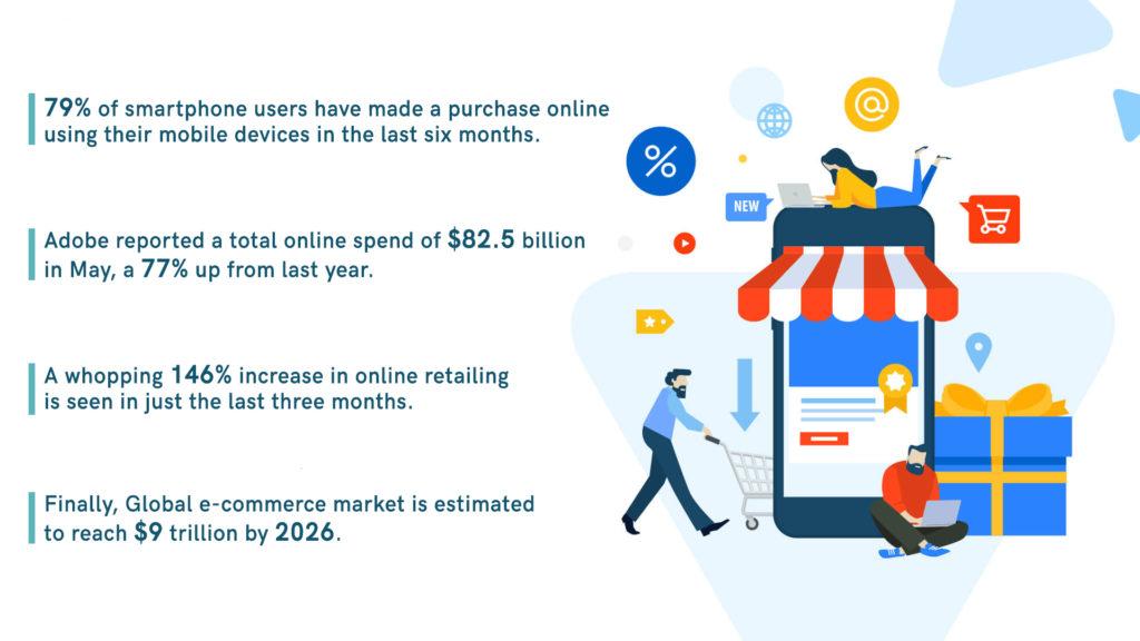 Mobile - commerce
