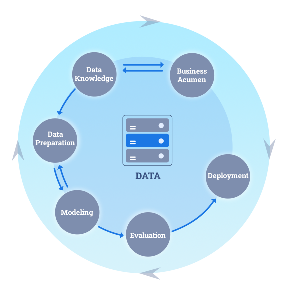 Data Mining: Why is it Important for Data Analytics? 1