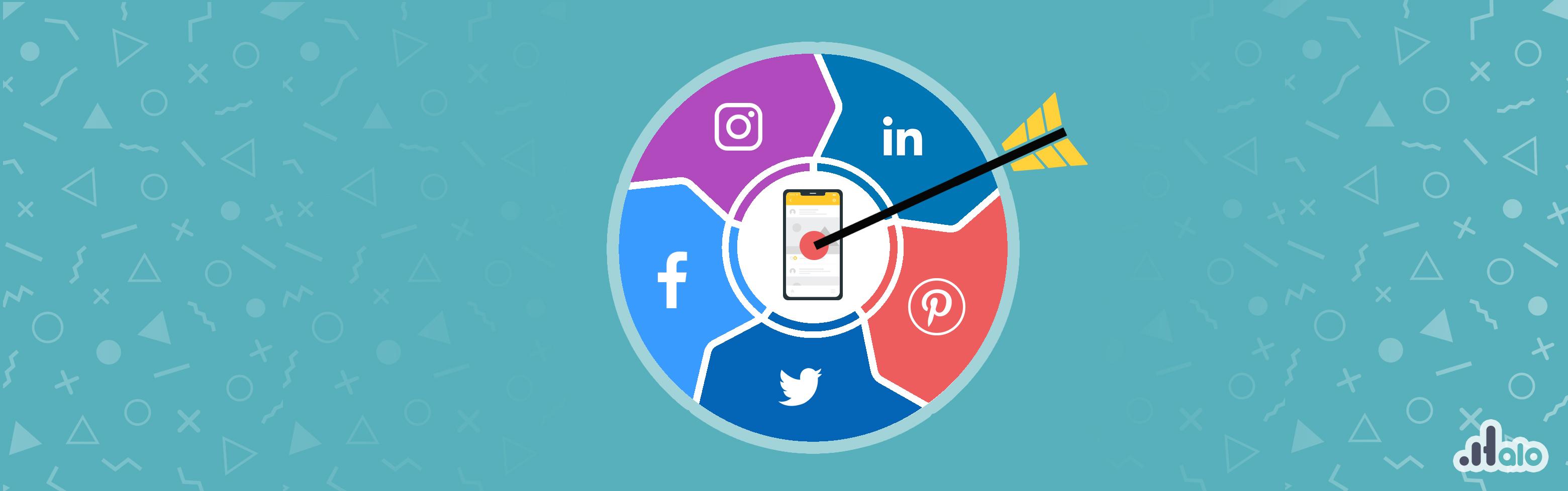 Retargeting Social Media Platforms