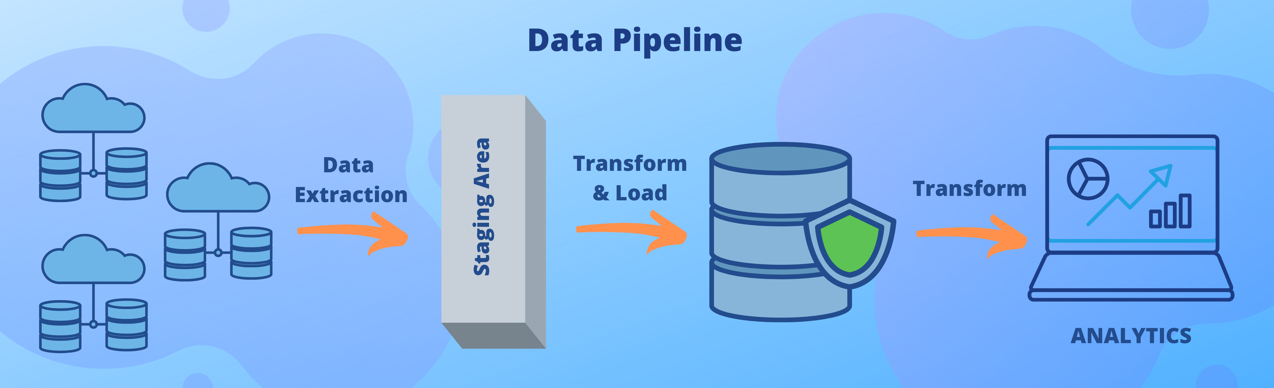 Data Pipeline And Its Evolution 1
