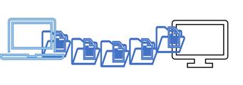 Migration Type - Storage Migration