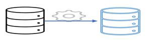 Migration Type - Database Migration
