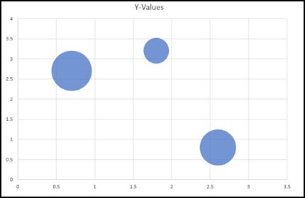 Scatter Plot: XY Chart