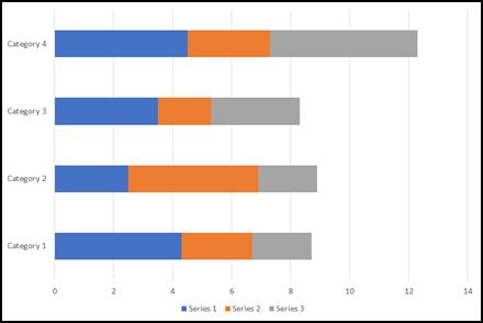 Stacked Bar or Column Charts