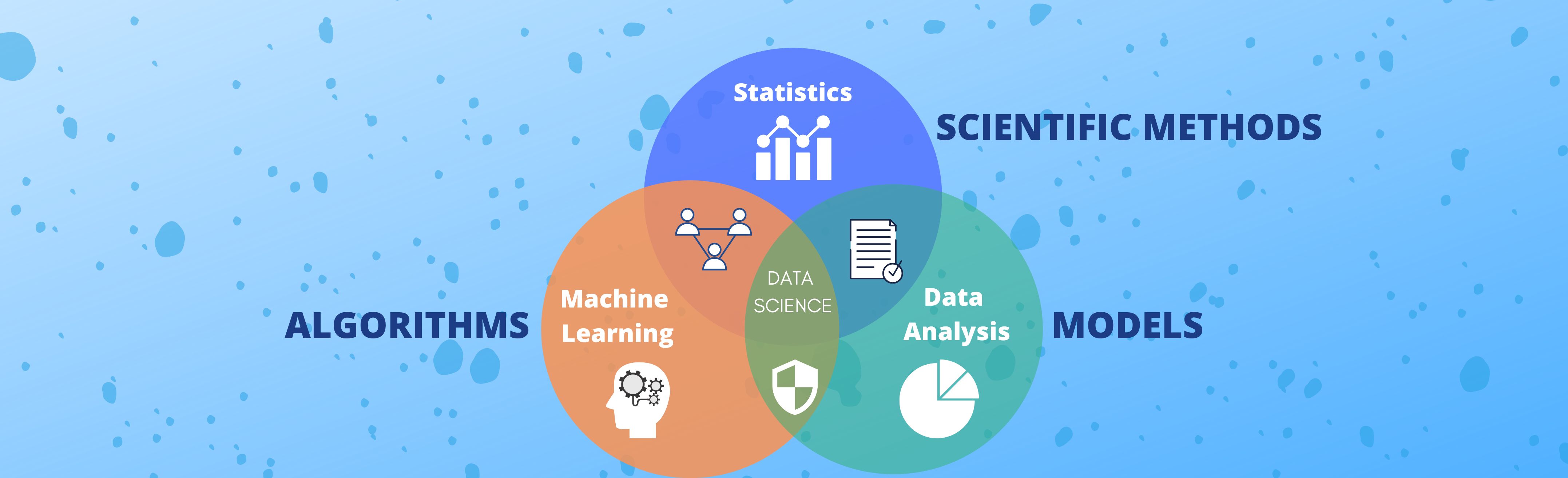 Data Science Things You Should Know
