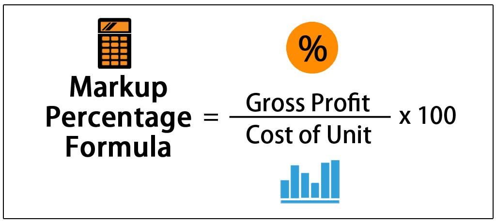Markup-Percentage-Formula.jpg