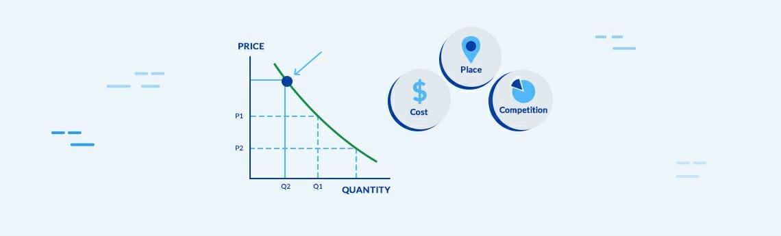 price skimming strategy